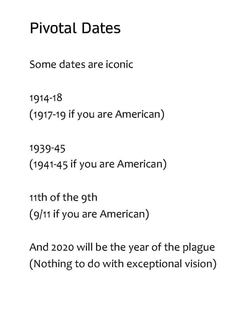 """""""Pivotal Dates"""" by Rob Joynson"""